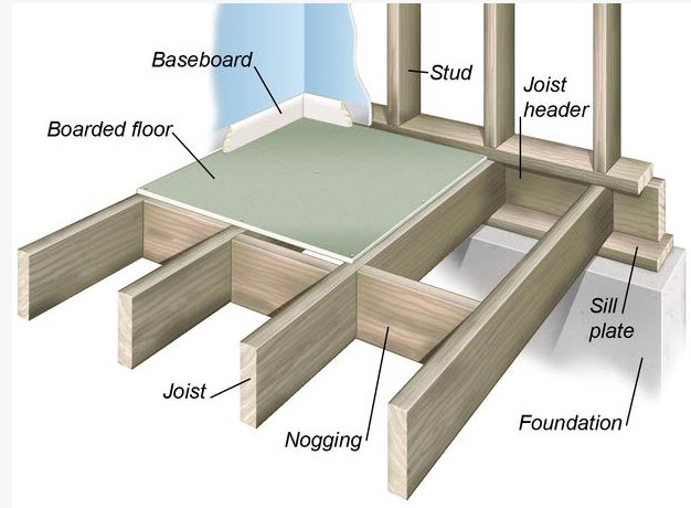 Download how to build wood floor plans free for Hardwood floor plans