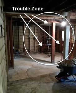 troublezone